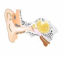 鼓膜穿孔閉鎖術